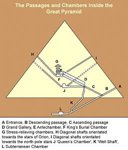 Orgonske piramide-great_pyramid_interior.jpg